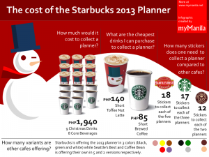 The cost of the Starbucks 2013 Planner