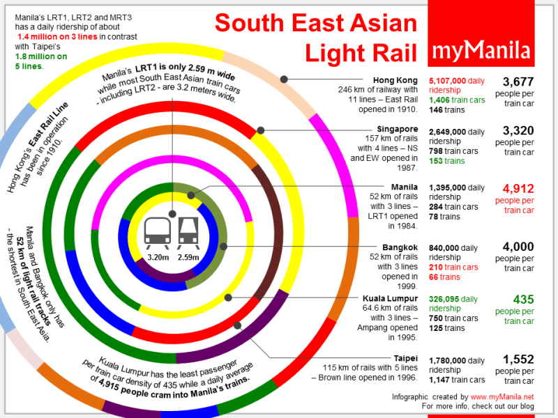 Asian-MRT
