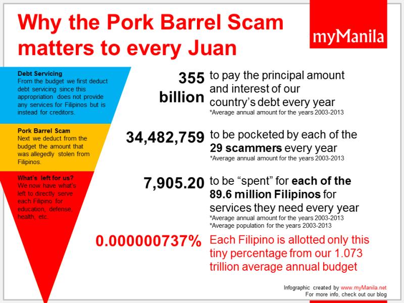 Pork Scam