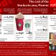 Starbucks 2014 Planner