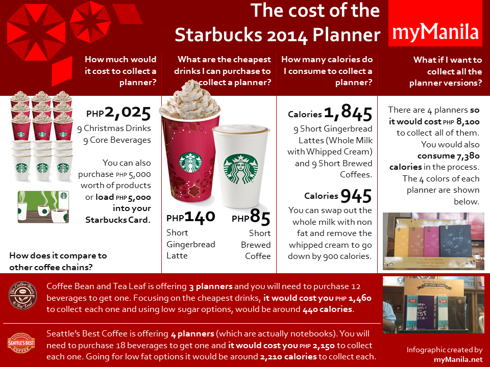 starbucks menu prices pdf canada