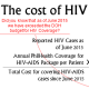 The cost of HIV