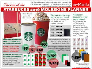 Starbucks 2016 Planner