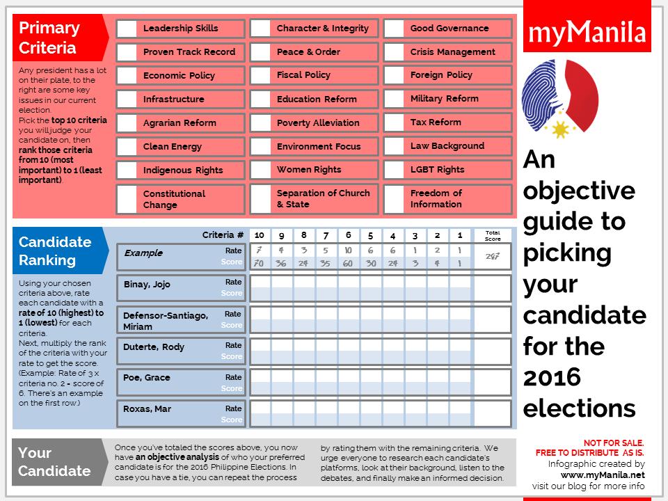 Election 2016 Guide (EN)
