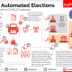 elections_process_v4