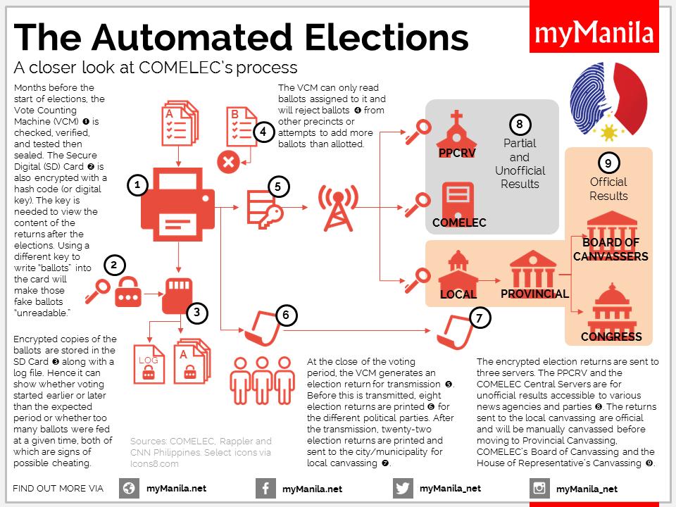 elections_process_v4